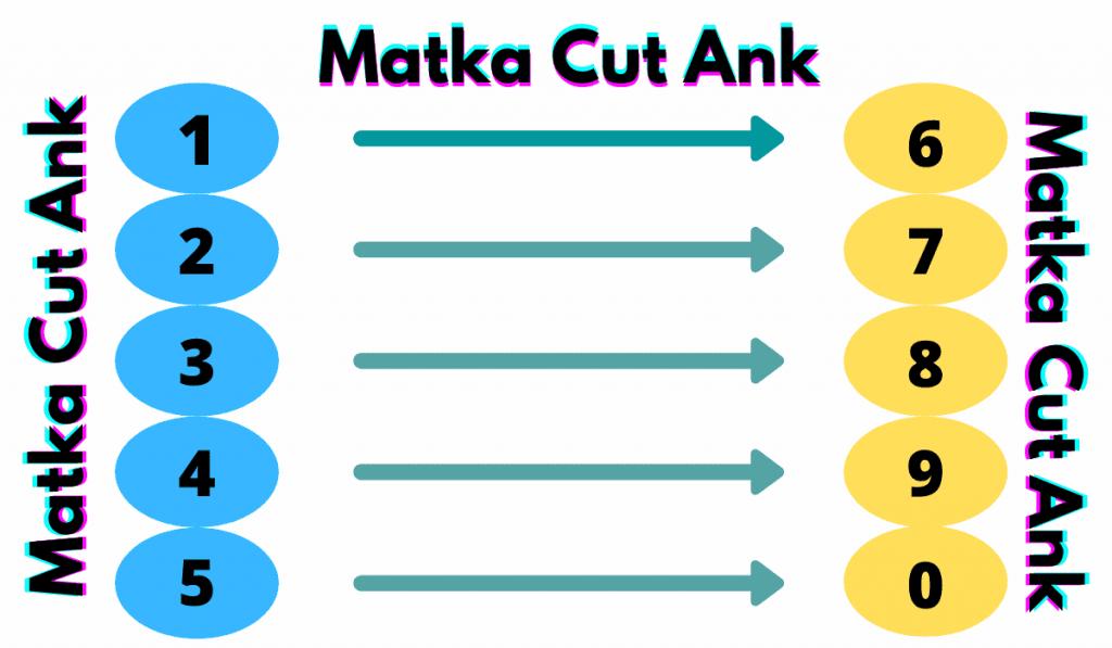 Satta Number Nikalne Ka Formula (2)